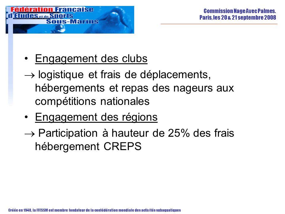 Engagement des clubs logistique et frais de déplacements, hébergements et repas des nageurs aux compétitions nationales.
