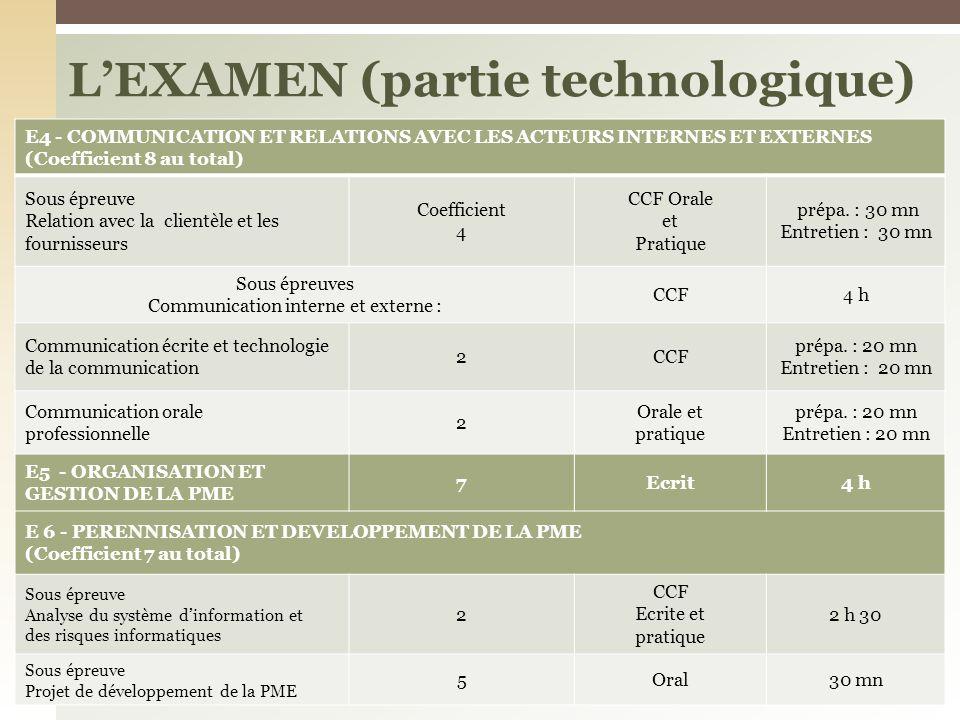 L'EXAMEN (partie technologique)