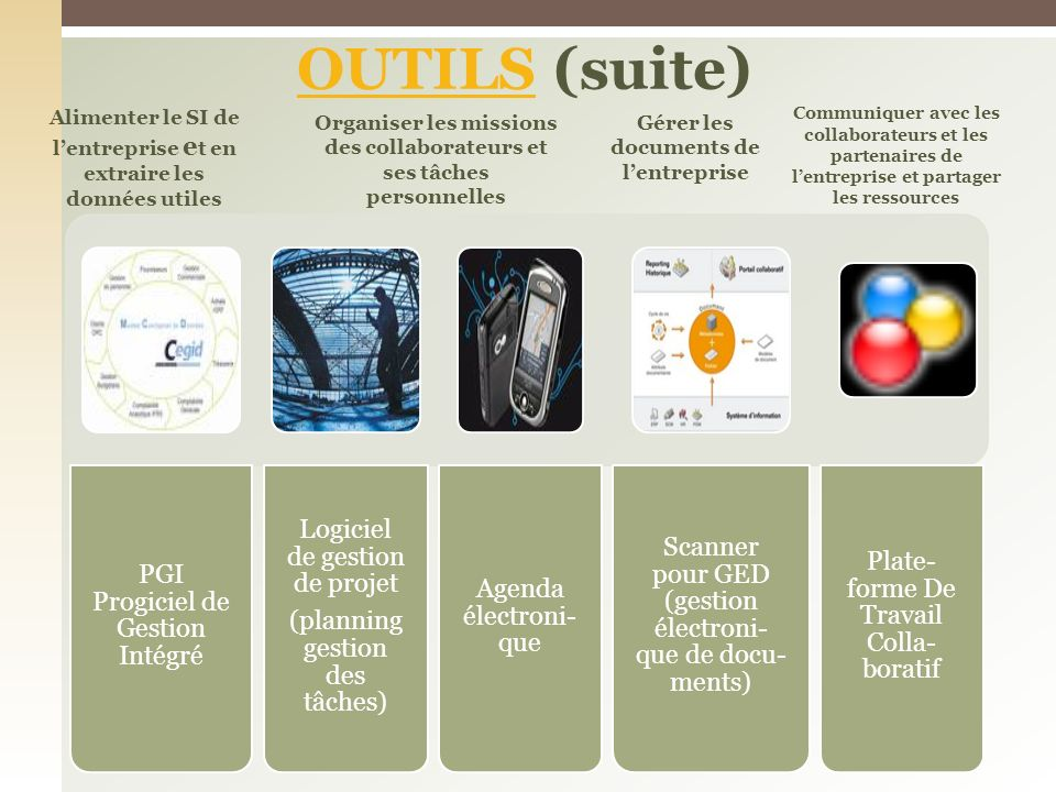 OUTILS (suite) Scanner pour GED (gestion électroni-que de docu-ments)