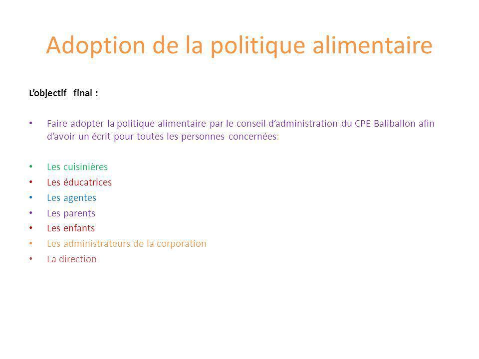 Adoption de la politique alimentaire
