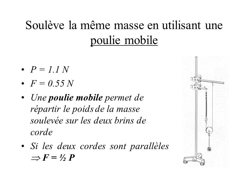 Soulève la même masse en utilisant une poulie mobile