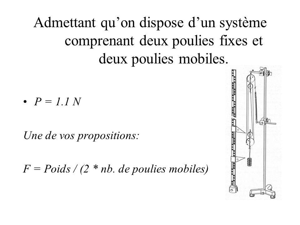 Admettant qu'on dispose d'un système comprenant deux poulies fixes et deux poulies mobiles.