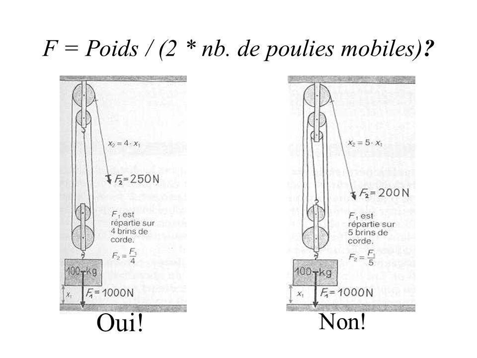 F = Poids / (2 * nb. de poulies mobiles)