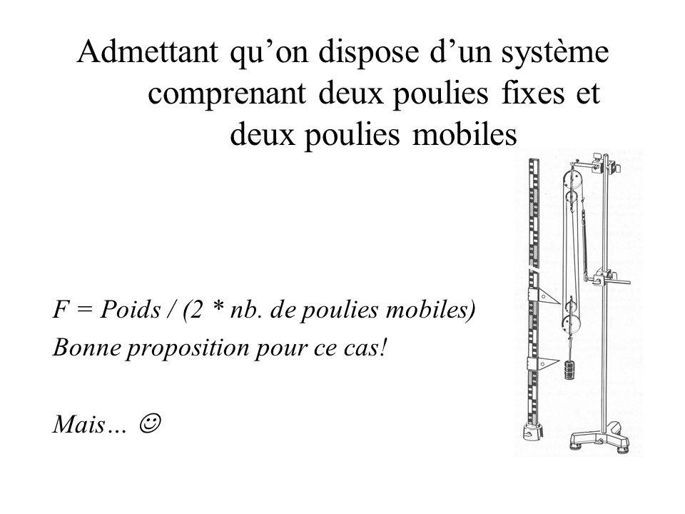 Admettant qu'on dispose d'un système comprenant deux poulies fixes et deux poulies mobiles