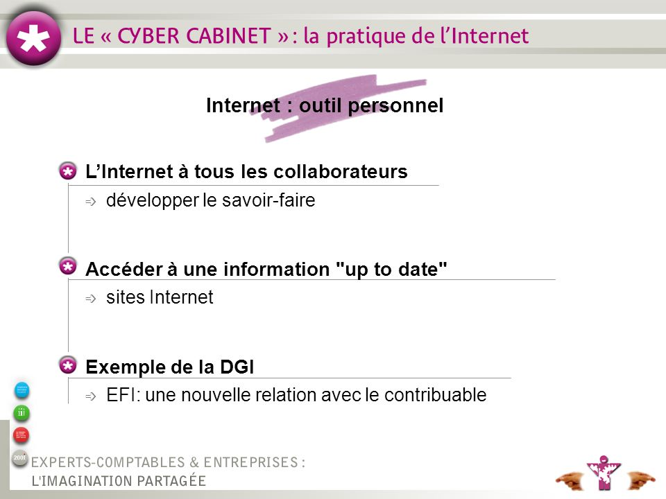 Internet : outil personnel