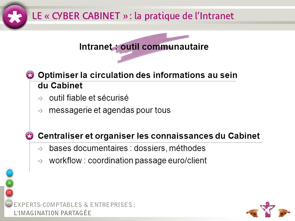 Intranet : outil communautaire