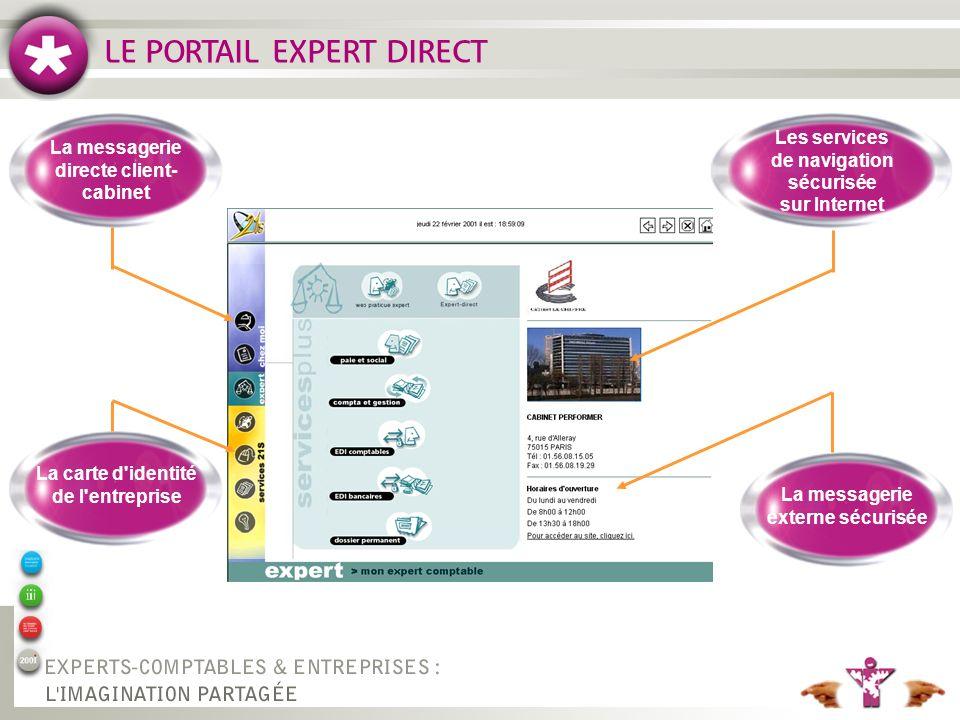 LE PORTAIL EXPERT DIRECT