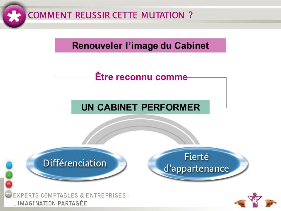 Renouveler l'image du Cabinet