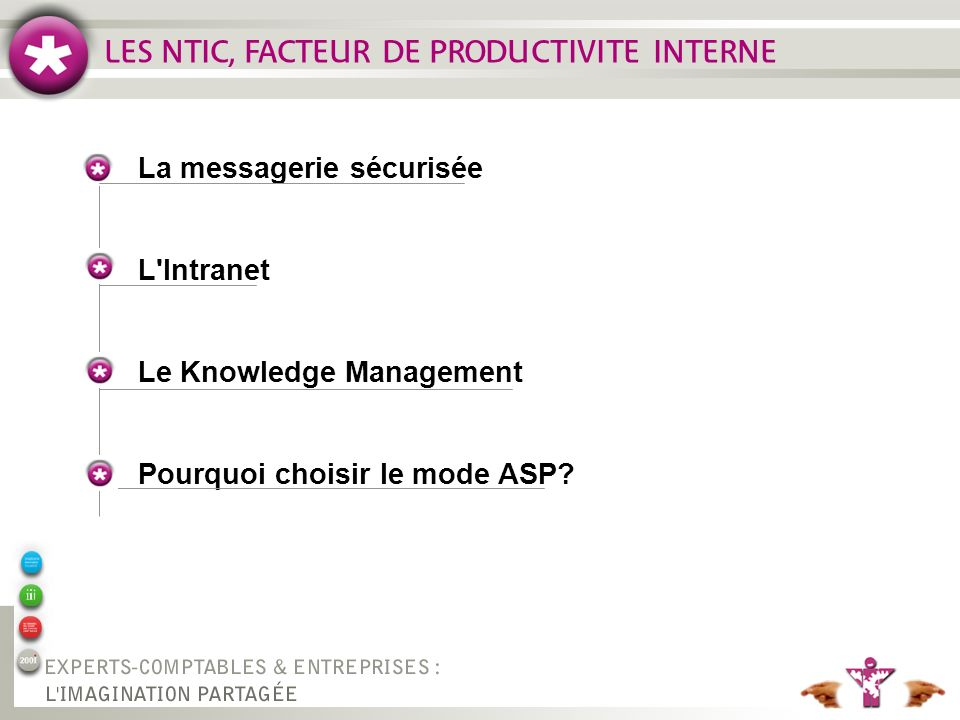 LES NTIC, FACTEUR DE PRODUCTIVITE INTERNE