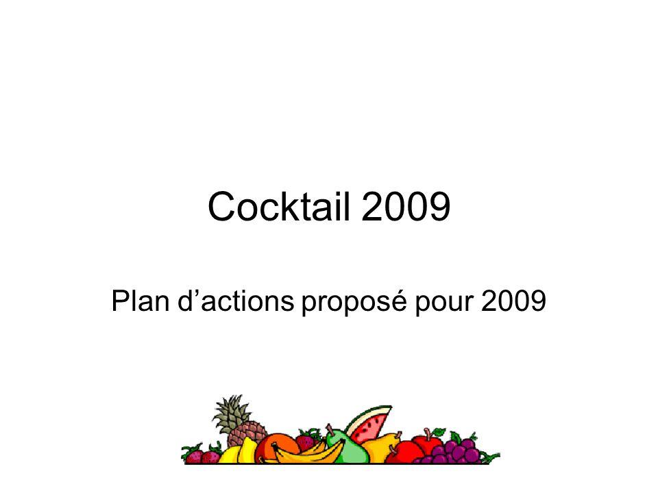 Plan d'actions proposé pour 2009