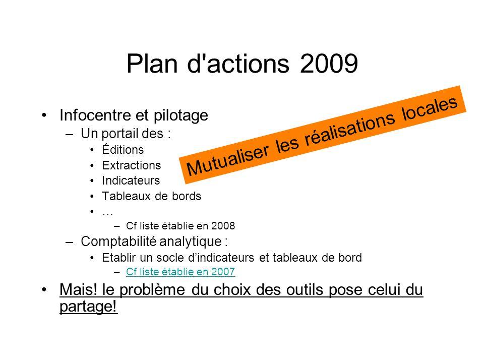 Plan d actions 2009 Mutualiser les réalisations locales