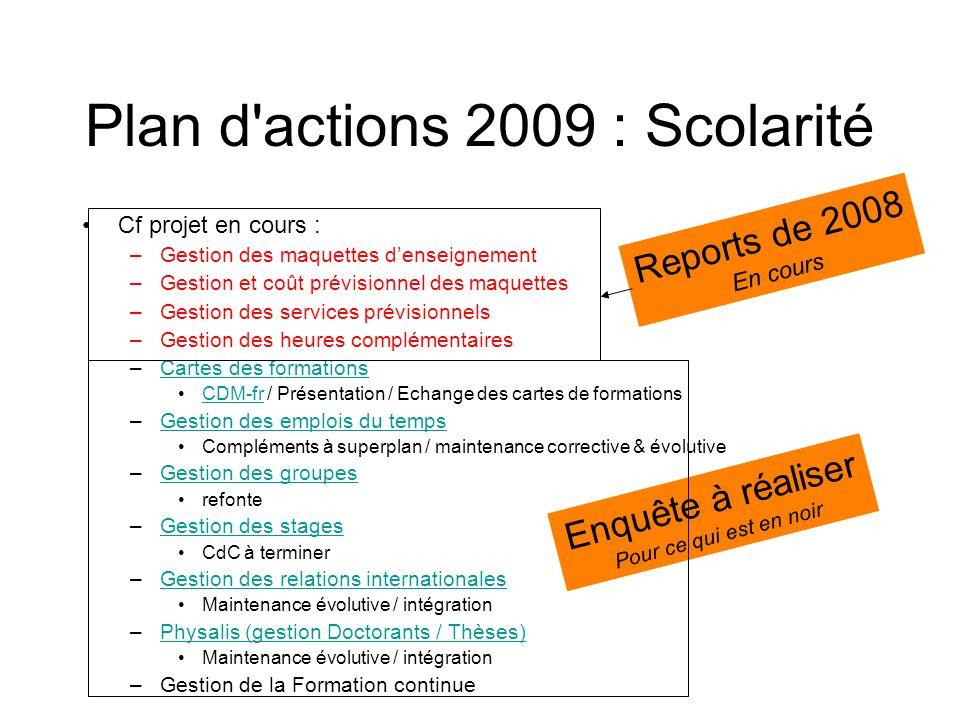 Plan d actions 2009 : Scolarité