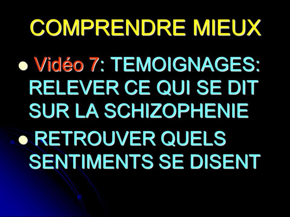 COMPRENDRE MIEUX Vidéo 7: TEMOIGNAGES: RELEVER CE QUI SE DIT SUR LA SCHIZOPHENIE.