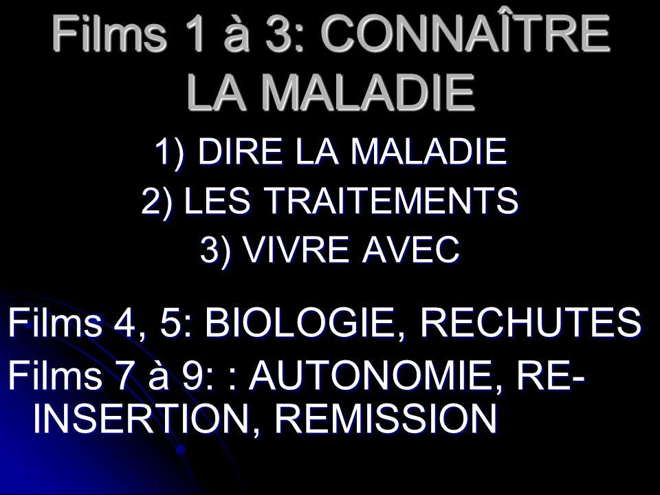 Films 1 à 3: CONNAÎTRE LA MALADIE