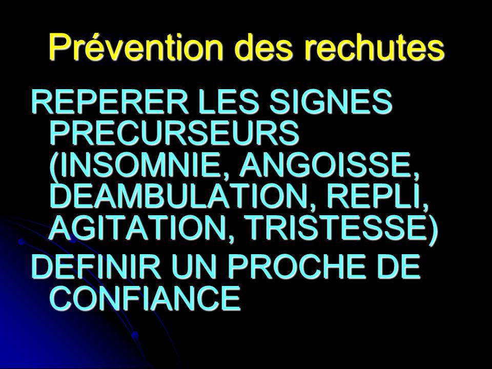 Prévention des rechutes