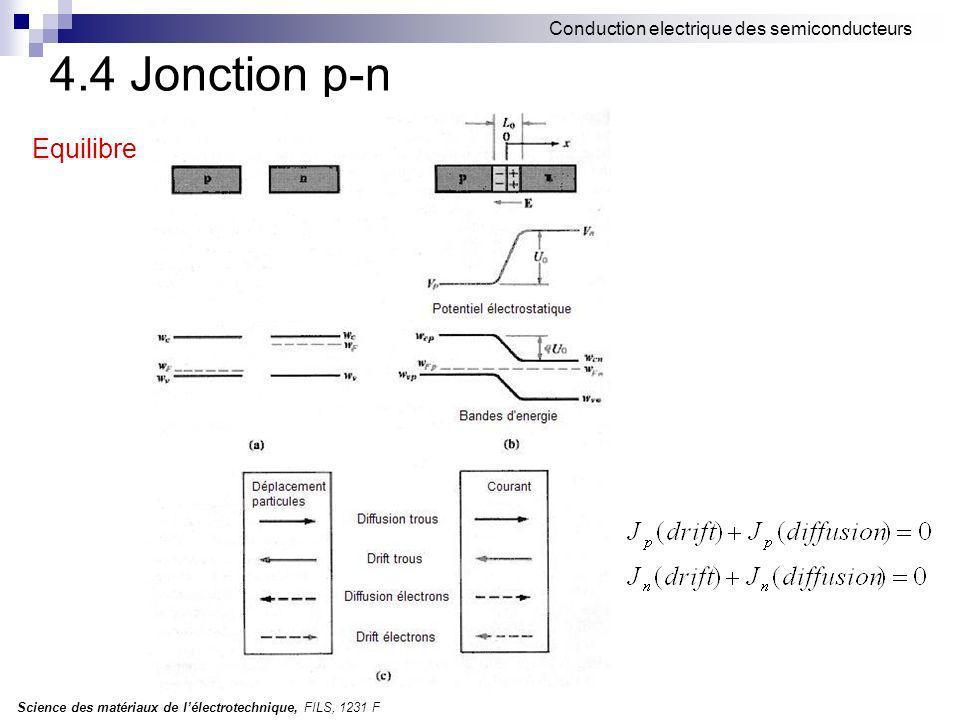 Conduction electrique des semiconducteurs