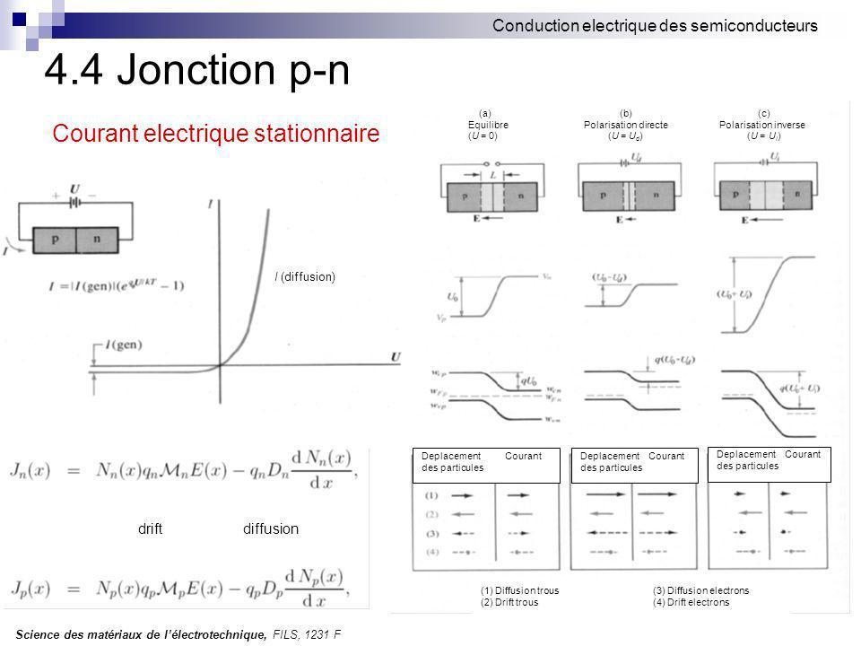 4.4 Jonction p-n Courant electrique stationnaire