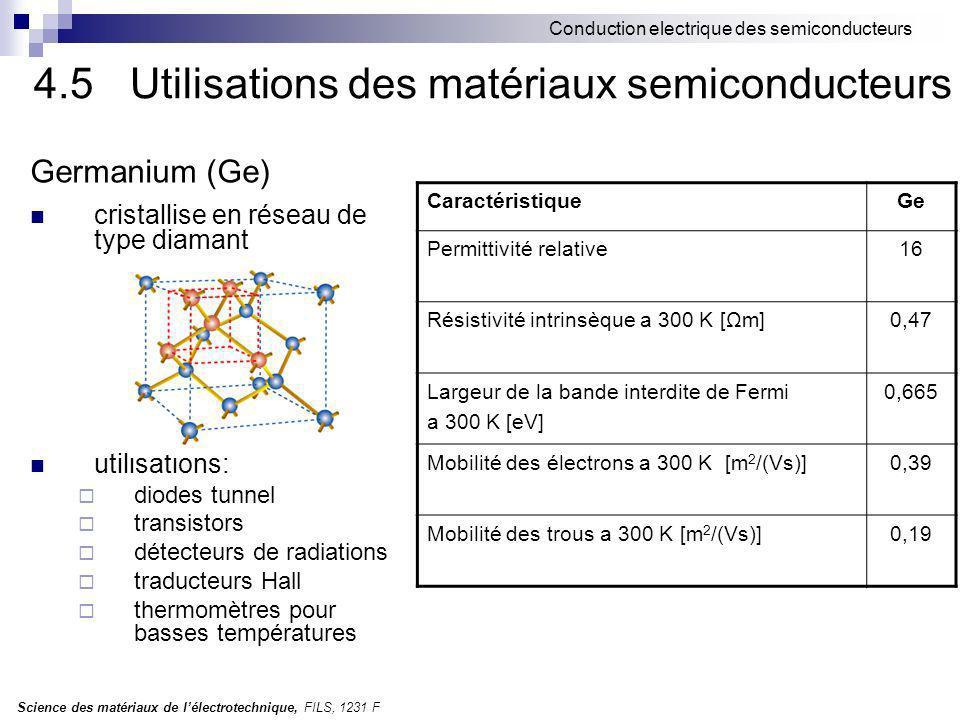 4.5 Utilisations des matériaux semiconducteurs