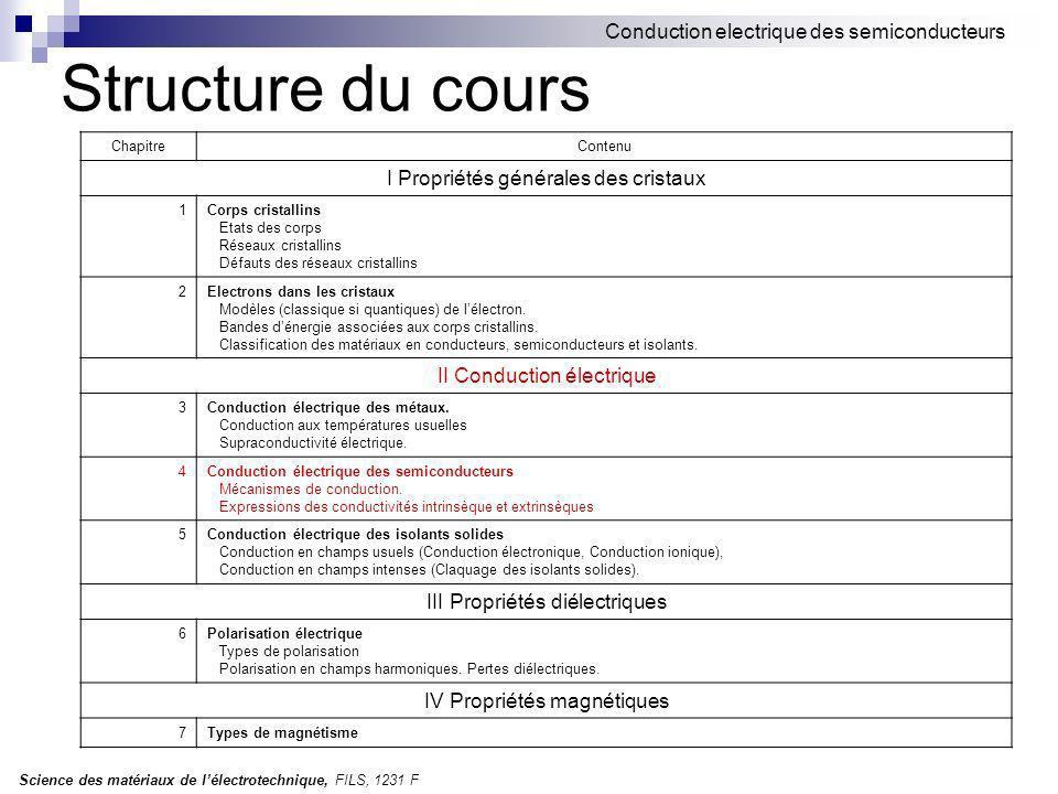 Structure du cours Conduction electrique des semiconducteurs