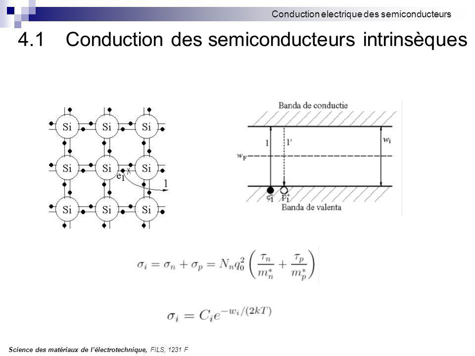 4.1 Conduction des semiconducteurs intrinsèques