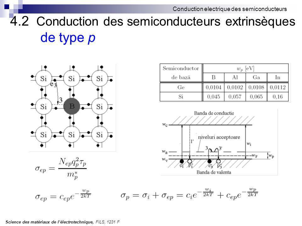 4.2 Conduction des semiconducteurs extrinsèques de type p