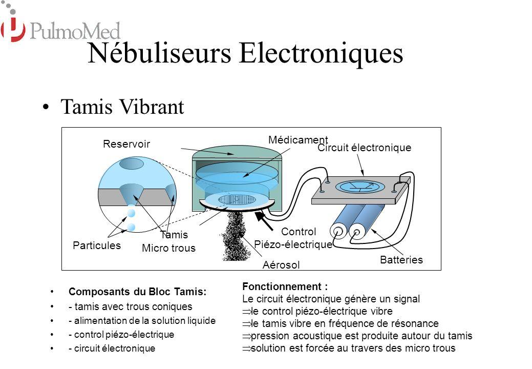Nébuliseurs Electroniques
