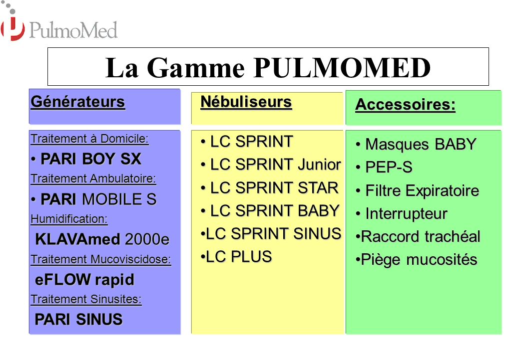 La Gamme PULMOMED Générateurs PARI BOY SX PARI MOBILE S