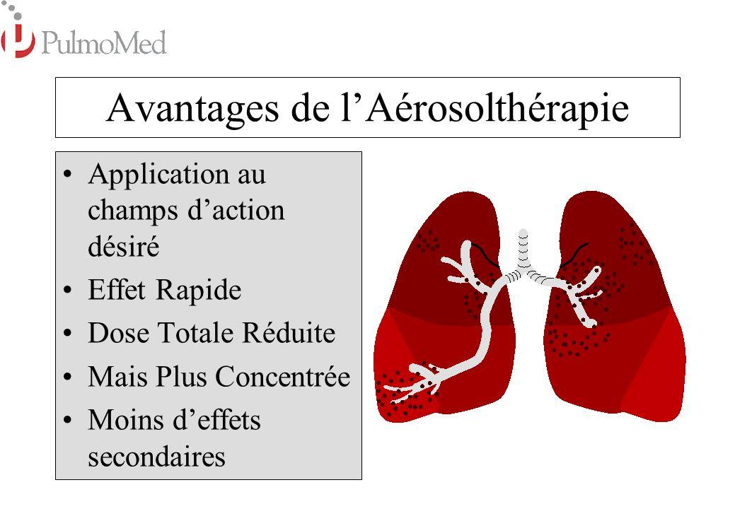 Avantages de l'Aérosolthérapie