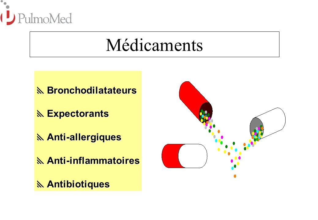 Médicaments Bronchodilatateurs Expectorants Anti-allergiques