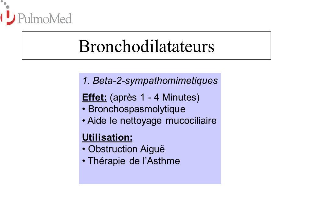 Bronchodilatateurs 1. Beta-2-sympathomimetiques
