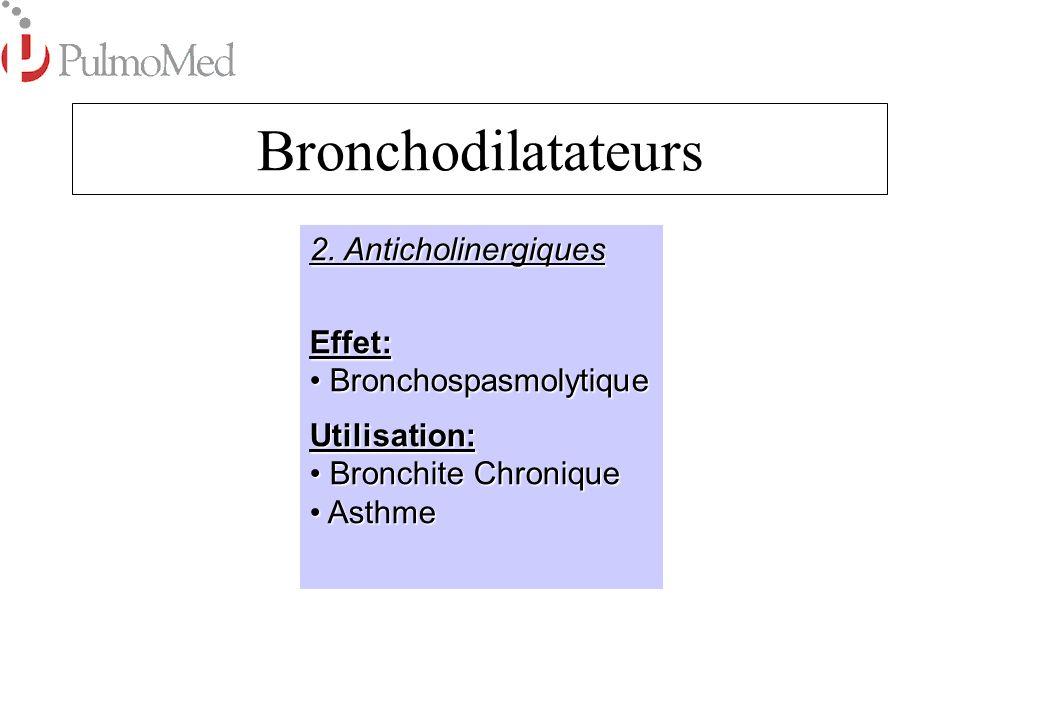 Bronchodilatateurs 2. Anticholinergiques Effet: Bronchospasmolytique