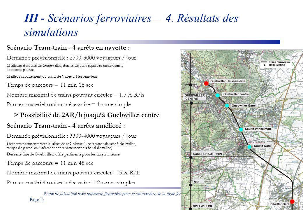 III - Scénarios ferroviaires – 4. Résultats des simulations