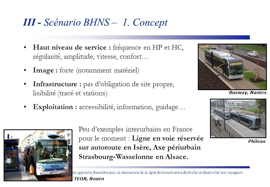 III - Scénario BHNS – 1. Concept