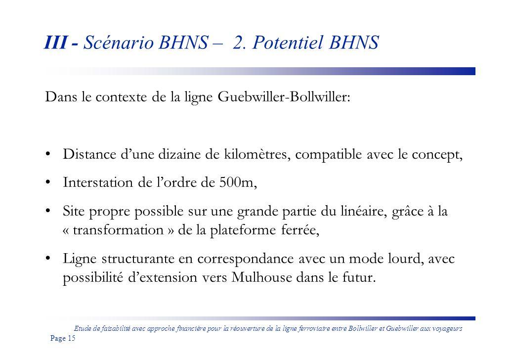 III - Scénario BHNS – 2. Potentiel BHNS