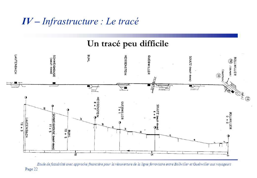 IV – Infrastructure : Le tracé