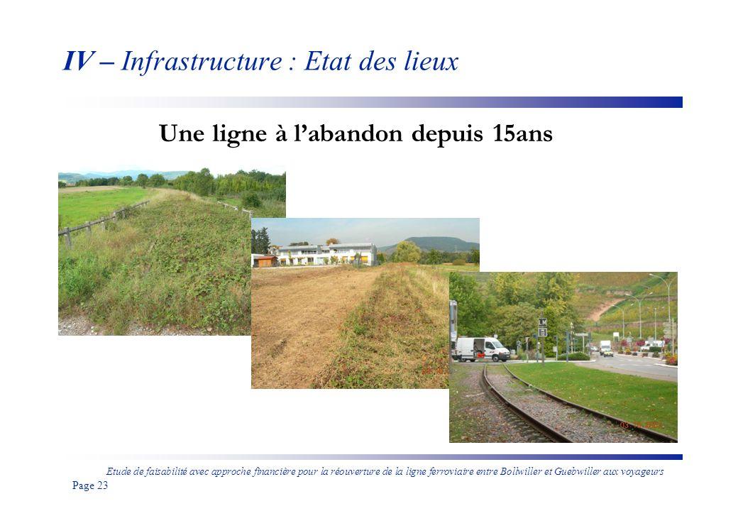 IV – Infrastructure : Etat des lieux