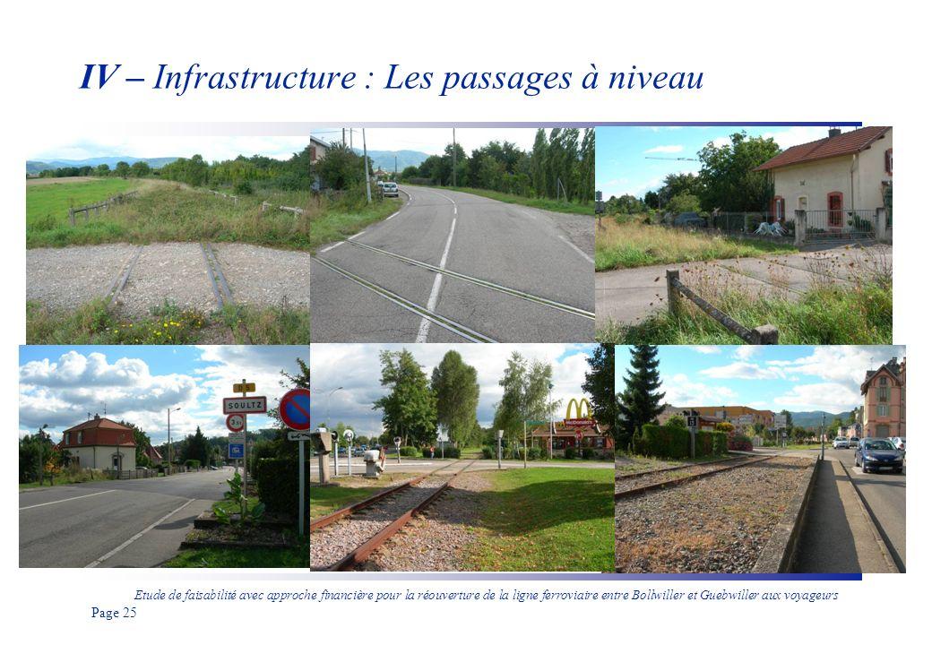 IV – Infrastructure : Les passages à niveau