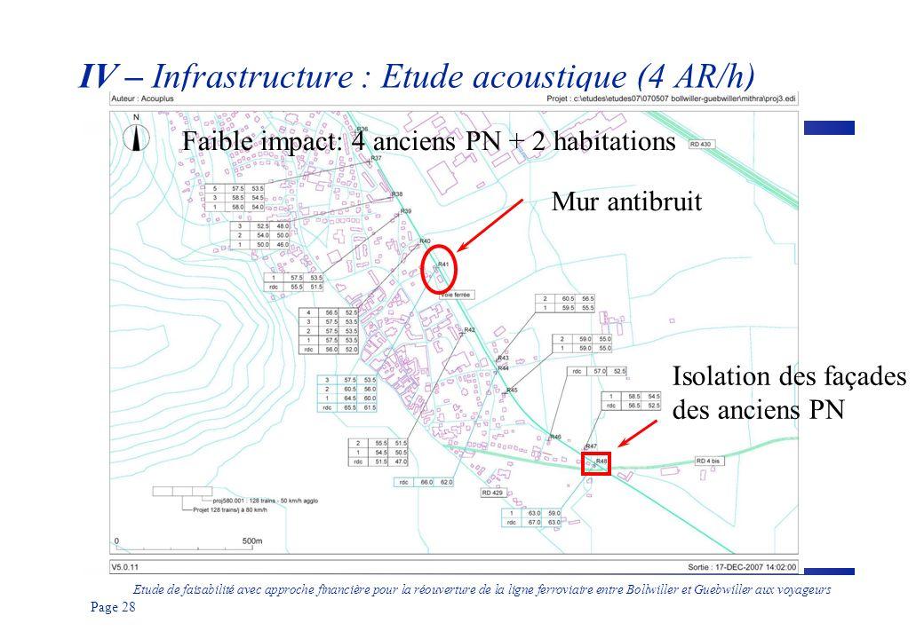 IV – Infrastructure : Etude acoustique (4 AR/h)
