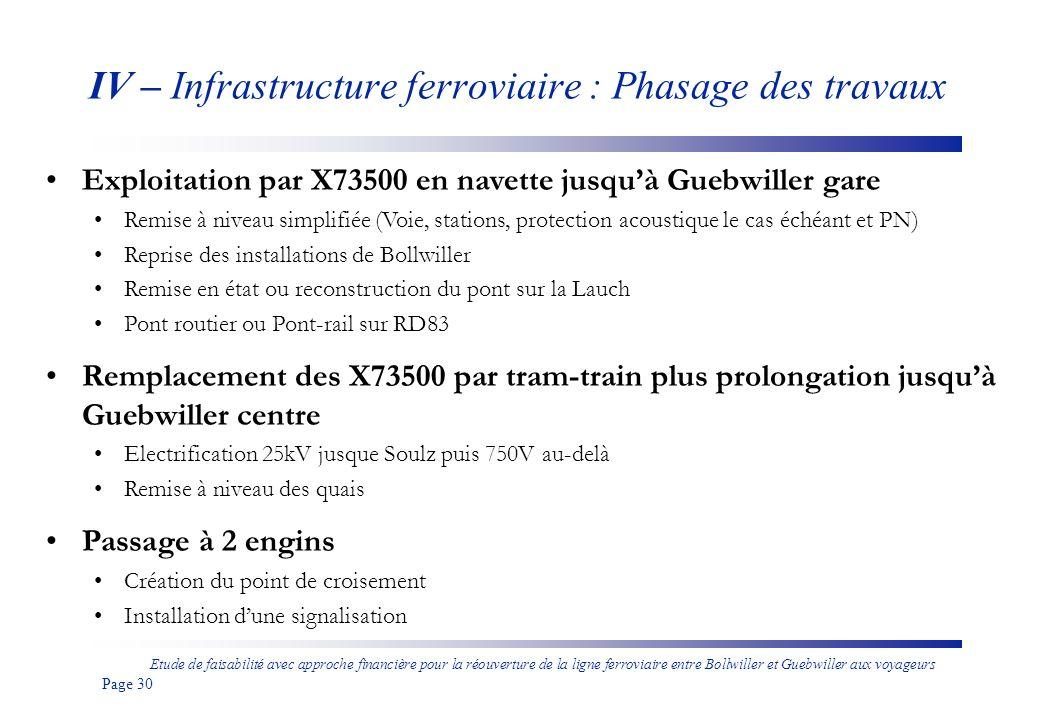 IV – Infrastructure ferroviaire : Phasage des travaux