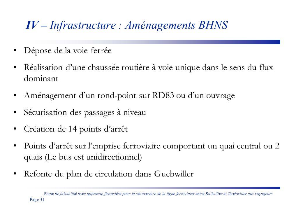 IV – Infrastructure : Aménagements BHNS