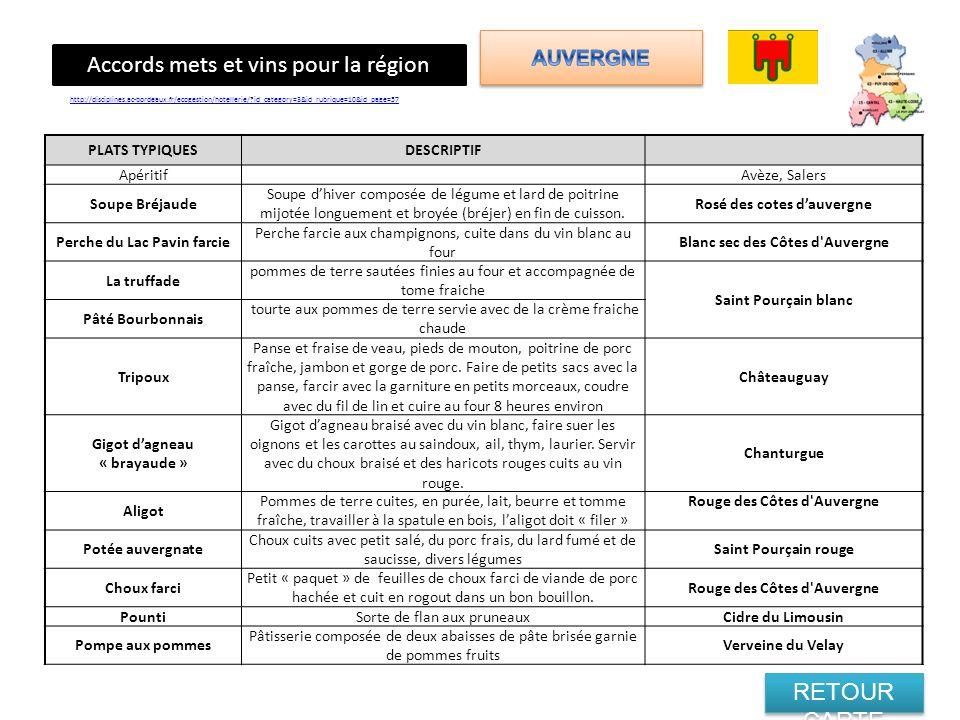 Accords mets et vins pour la région