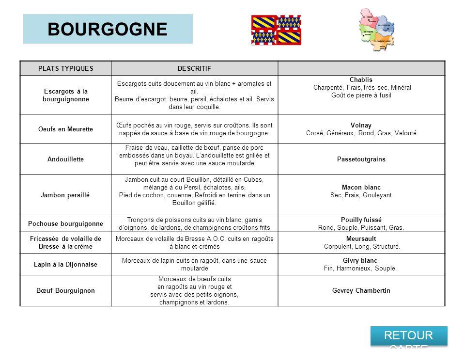 BOURGOGNE RETOUR CARTE PLATS TYPIQUES DESCRITIF