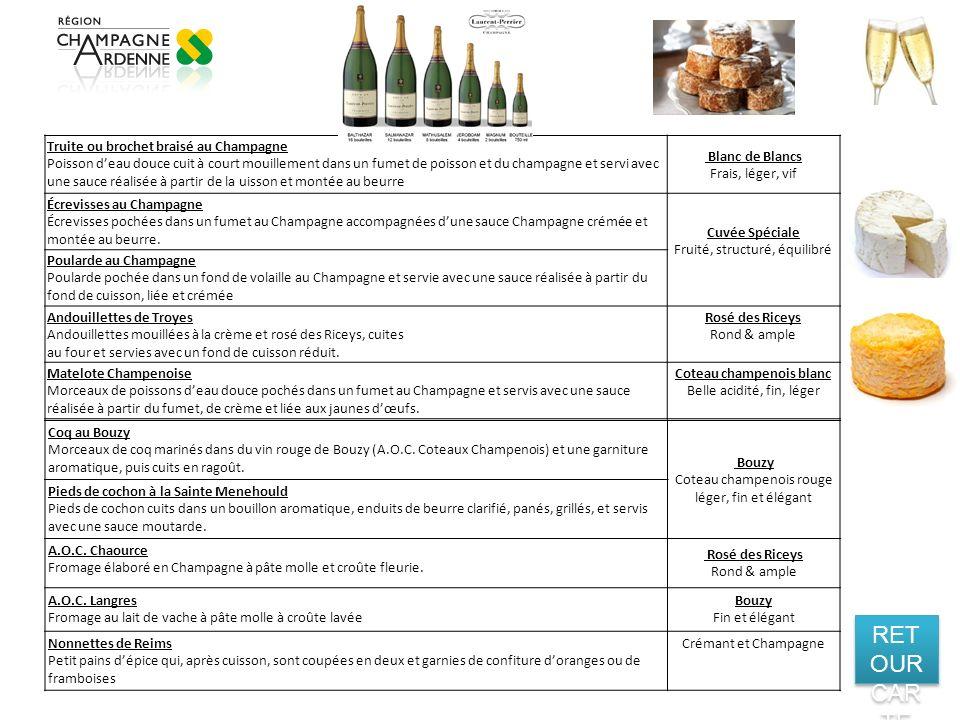RETOUR CARTE Truite ou brochet braisé au Champagne