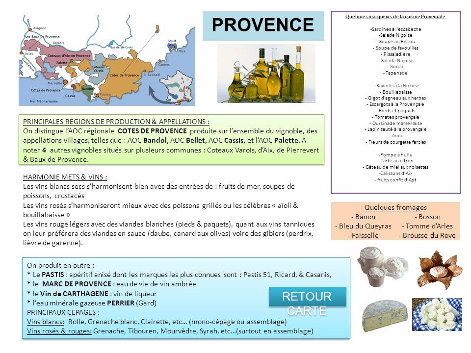 Quelques marqueurs de la cuisine Provençale