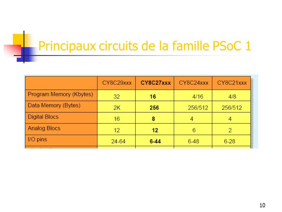 Principaux circuits de la famille PSoC 1