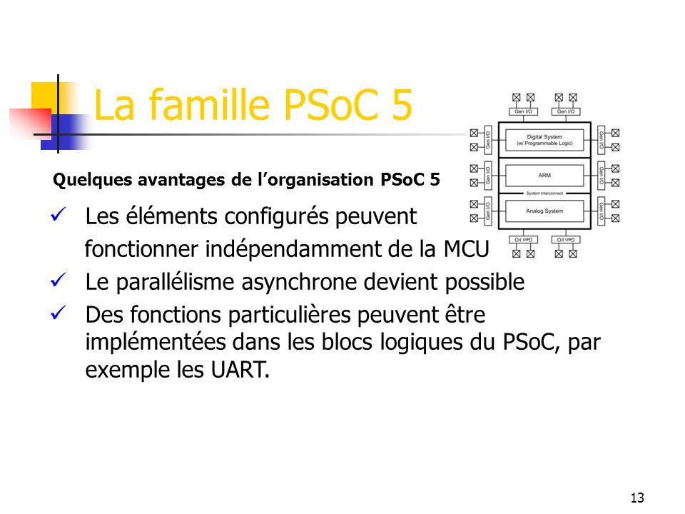 La famille PSoC 5 Les éléments configurés peuvent