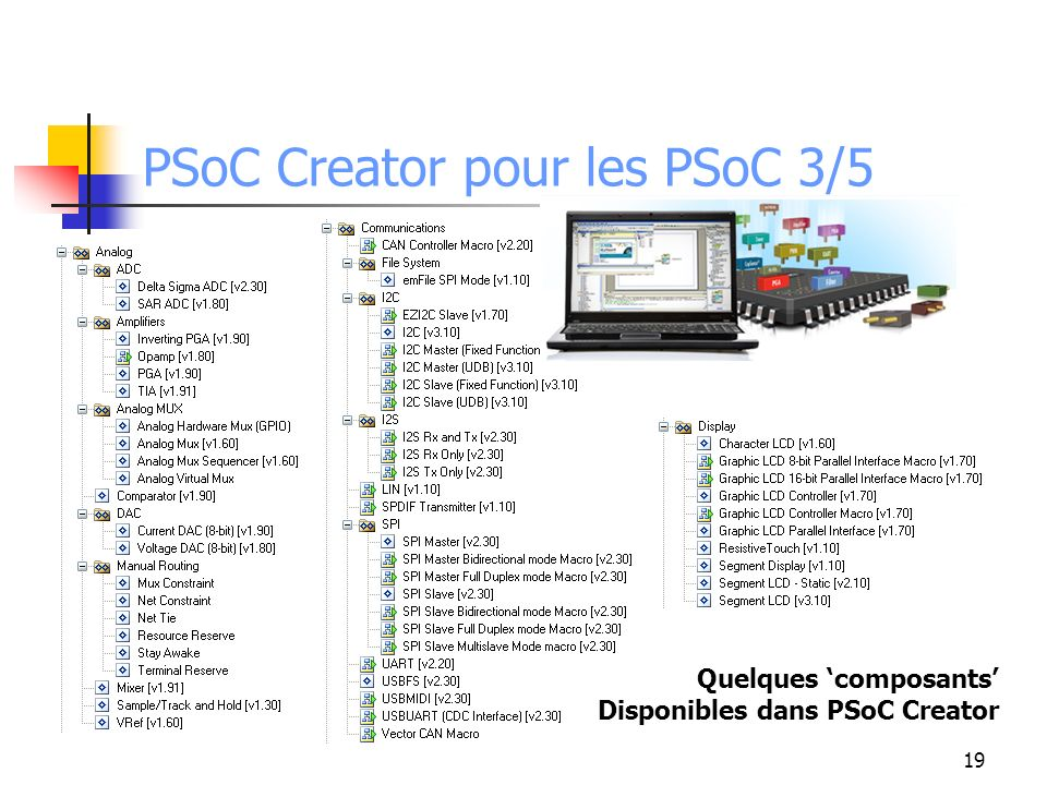 PSoC Creator pour les PSoC 3/5