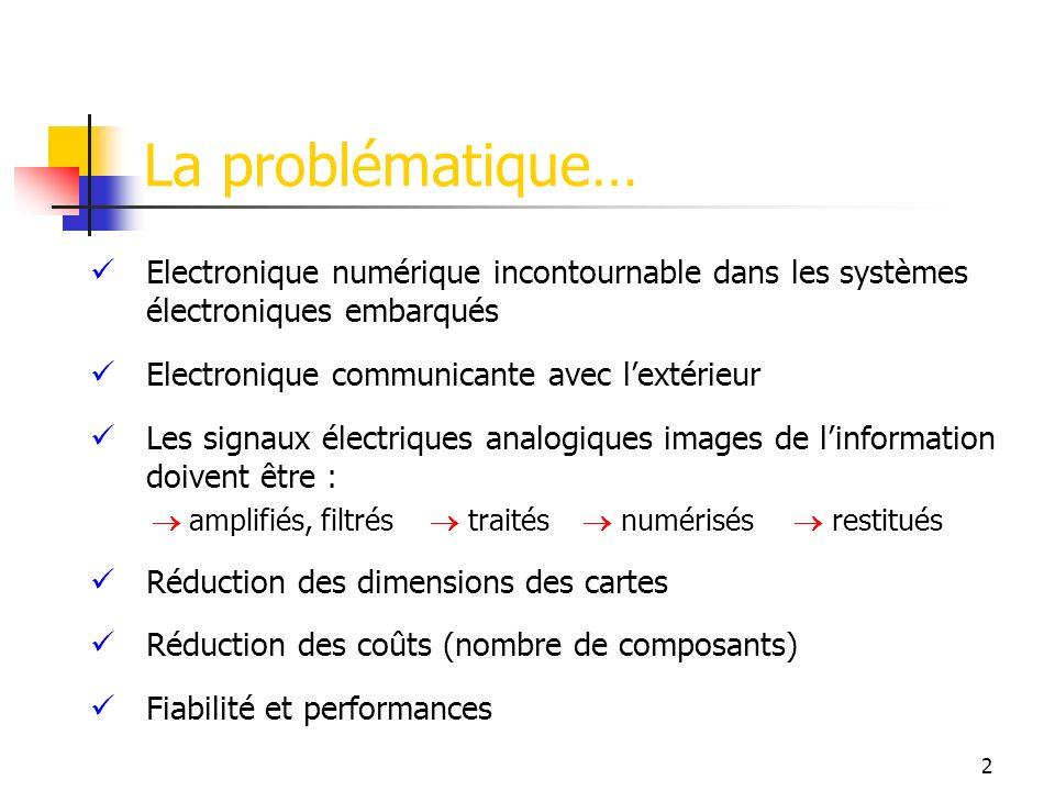 La problématique… Electronique numérique incontournable dans les systèmes électroniques embarqués. Electronique communicante avec l'extérieur.