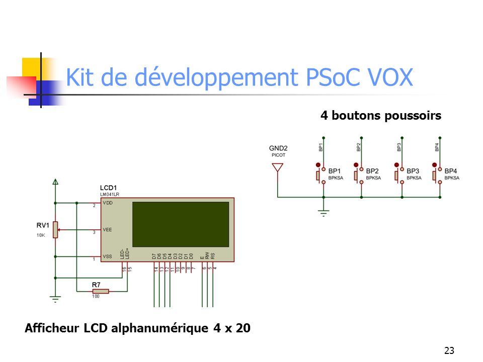 Kit de développement PSoC VOX