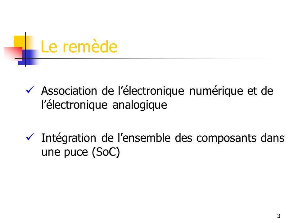 Le remède Association de l'électronique numérique et de l'électronique analogique.